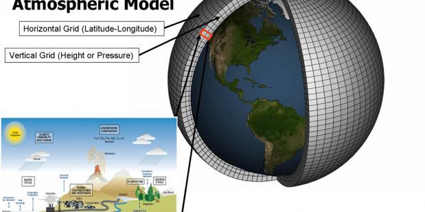 nieuw klimaatmodel